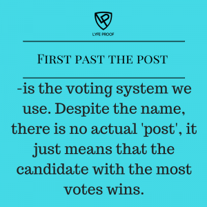 Sometimes called 'winner takes all'. This system voting is simple however some people disagree with it saying it is not representative and it encourages tactical voting (when voters vote not for the candidate they like the most, but against the candidate they most dislike) .