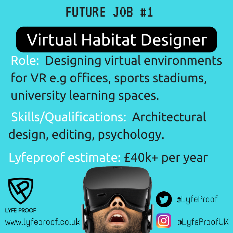 Future Job: Virtual Habitat Designer