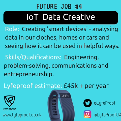 Future Job: Internet of Things Data Creative